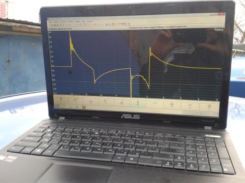 правельный график работы катушки 3 цилиндра