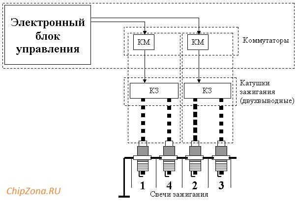 система с двухвыводными катушками зажигания DIS